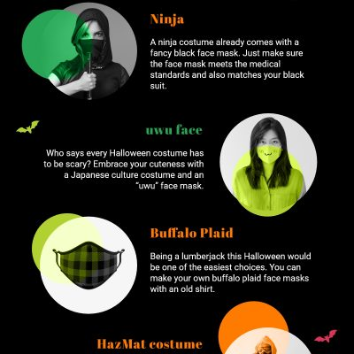 Wear Your Face Mask Proudly On Halloween With These Great Costume Ideas