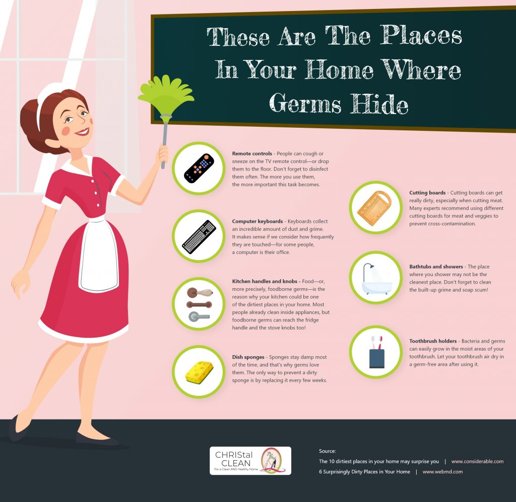 These Are The Places In Your Home Where Germs Hide