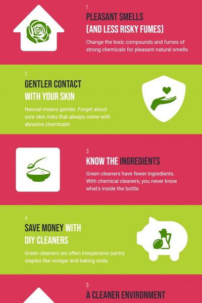 CHRIStal Clean - Infographic 5 Reasons Why You Should Use Green Cleaners